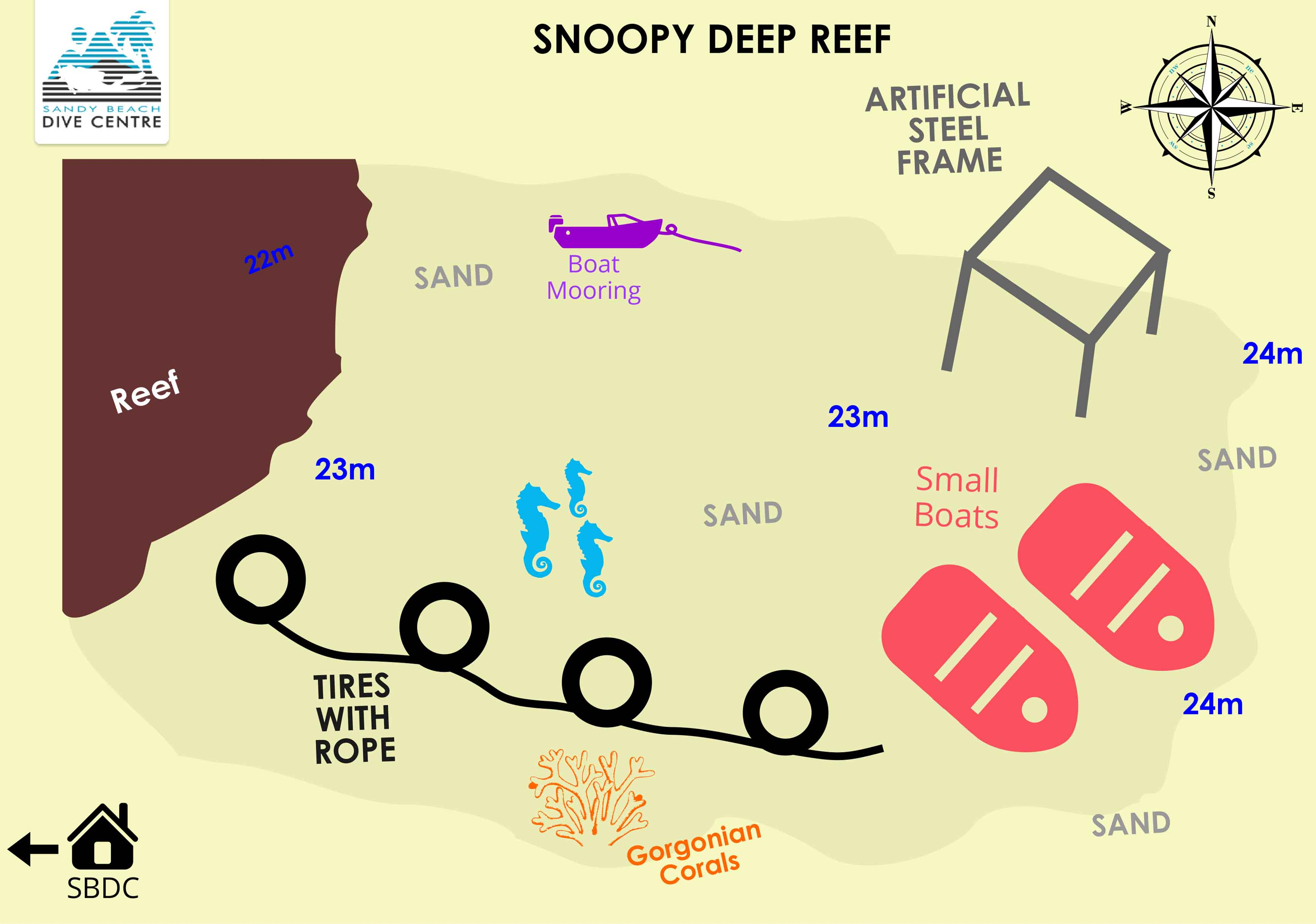 Snoopy Deep Reef